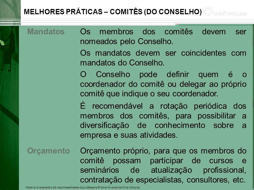 Material preparado e de responsabilidade da professora Elismar Álvares da Silva Campos MELHORES PRÁTICAS – COMITÊS (DO CONSELHO) MandatosOs membros do