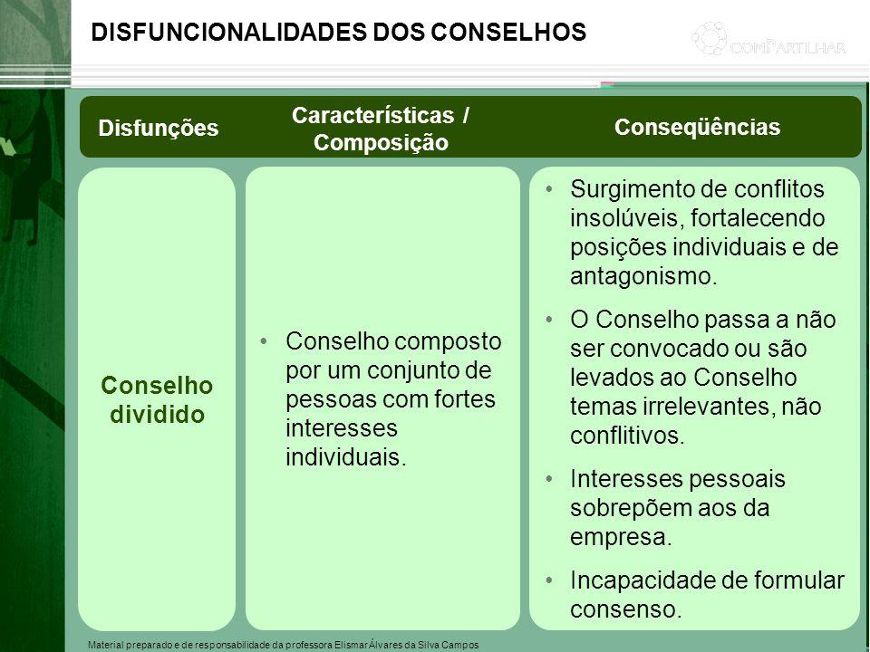 Material preparado e de responsabilidade da professora Elismar Álvares da Silva Campos Disfunções Conselho composto por um conjunto de pessoas com for