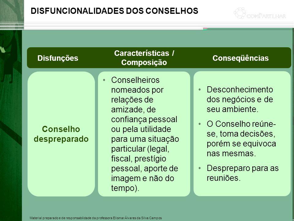 Material preparado e de responsabilidade da professora Elismar Álvares da Silva Campos Disfunções Características / Composição Conseqüências DISFUNCIO