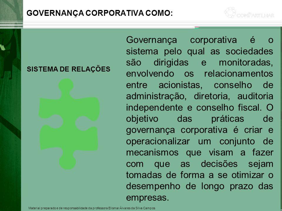 Material preparado e de responsabilidade da professora Elismar Álvares da Silva Campos Governança corporativa é o sistema pelo qual as sociedades são