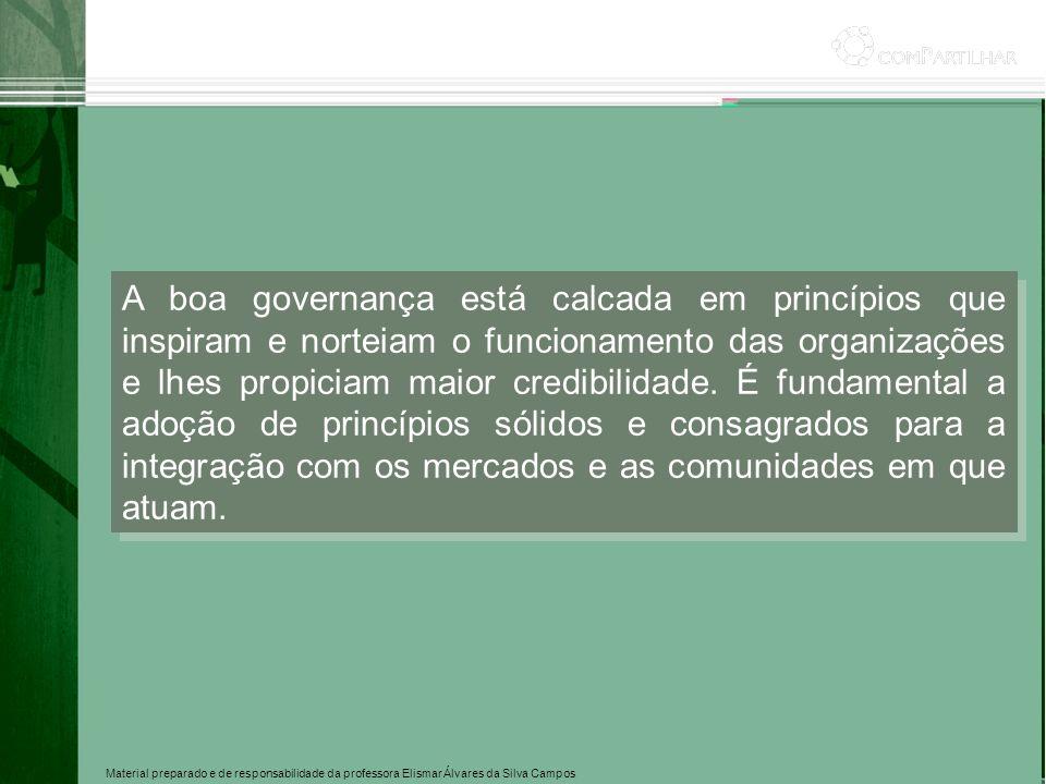 Material preparado e de responsabilidade da professora Elismar Álvares da Silva Campos A boa governança está calcada em princípios que inspiram e nort