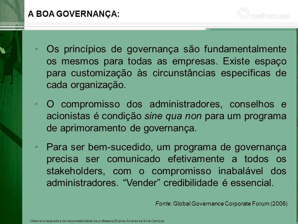 Material preparado e de responsabilidade da professora Elismar Álvares da Silva Campos Os princípios de governança são fundamentalmente os mesmos para
