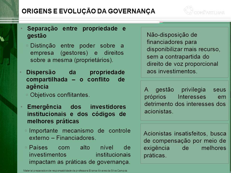 Material preparado e de responsabilidade da professora Elismar Álvares da Silva Campos ORIGENS E EVOLUÇÃO DA GOVERNANÇA Separação entre propriedade e