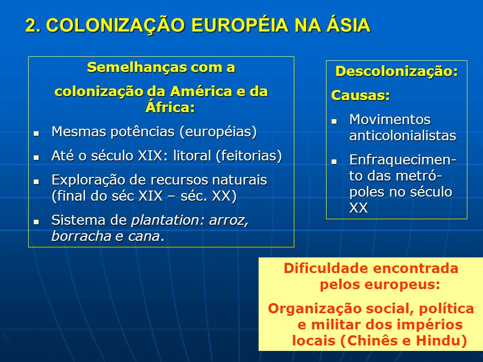 2. COLONIZAÇÃO EUROPÉIA NA ÁSIA Semelhanças com a colonização da América e da África: Mesmas potências (européias) Mesmas potências (européias) Até o