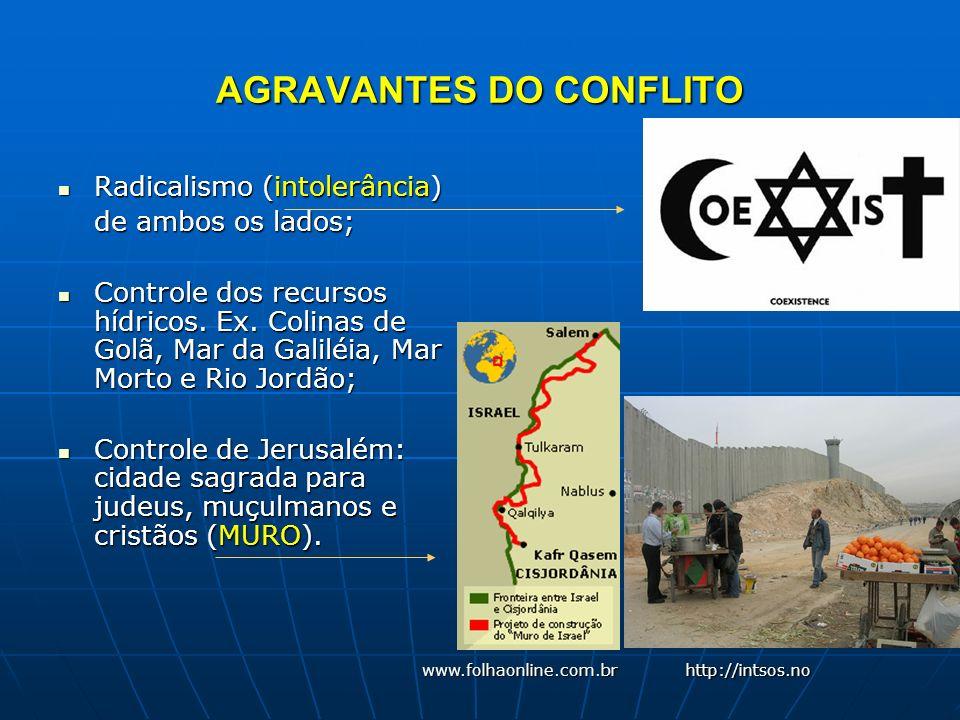 AGRAVANTES DO CONFLITO Radicalismo (intolerância) Radicalismo (intolerância) de ambos os lados; Controle dos recursos hídricos. Ex. Colinas de Golã, M