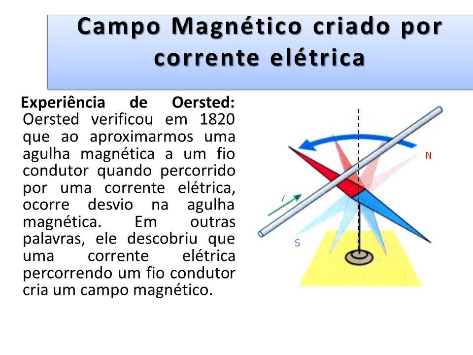 Campo Magnético criado por corrente elétrica Experiência de Oersted: Oersted verificou em 1820 que ao aproximarmos uma agulha magnética a um fio condu
