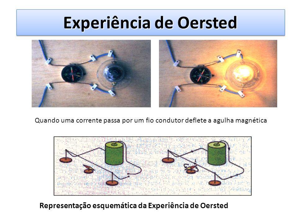 Experiência de Oersted Representação esquemática da Experiência de Oersted Quando uma corrente passa por um fio condutor deflete a agulha magnética