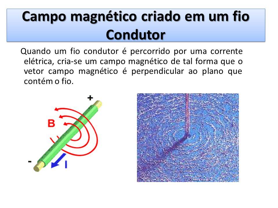 Campo magnético criado em um fio Condutor Quando um fio condutor é percorrido por uma corrente elétrica, cria-se um campo magnético de tal forma que o