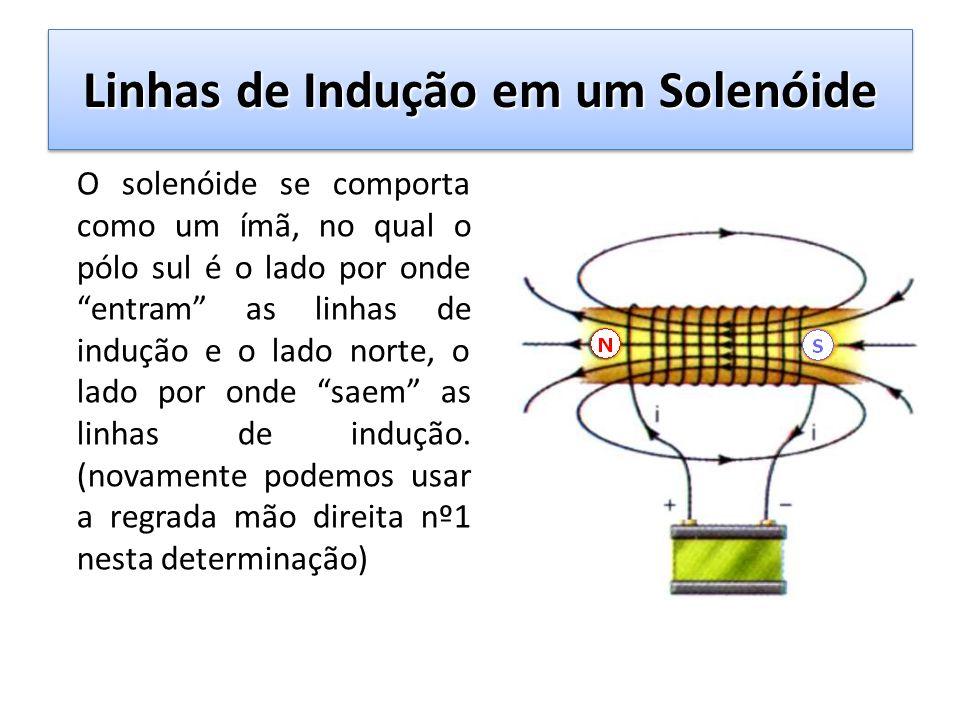 Linhas de Indução em um Solenóide O solenóide se comporta como um ímã, no qual o pólo sul é o lado por onde entram as linhas de indução e o lado norte