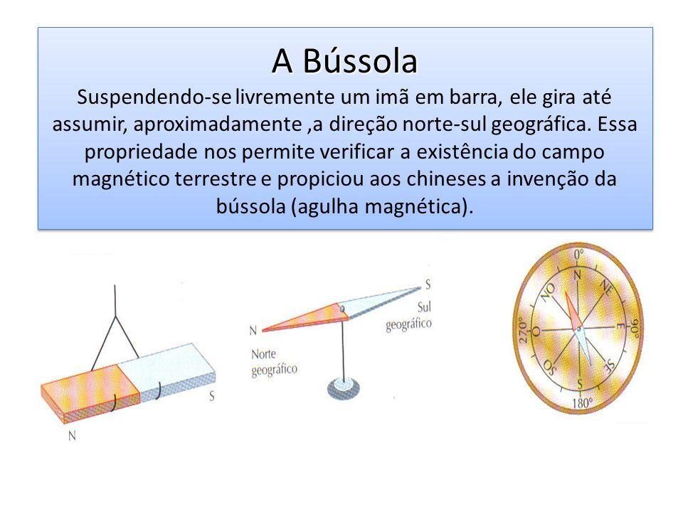 A Bússola A Bússola Suspendendo-se livremente um imã em barra, ele gira até assumir, aproximadamente,a direção norte-sul geográfica. Essa propriedade
