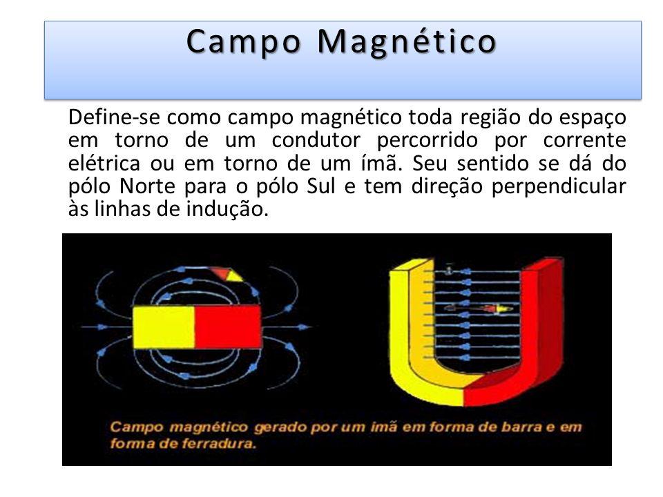 Linhas de Indução Em um campo magnético, chama-se linha de indução toda linha que, em cada ponto, é tangente ao vetor B e orientada no seu sentido.