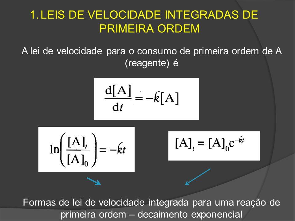 1.LEIS DE VELOCIDADE INTEGRADAS DE PRIMEIRA ORDEM A lei de velocidade para o consumo de primeira ordem de A (reagente) é Formas de lei de velocidade i