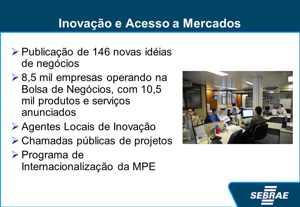 Inovação e Acesso a Mercados Publicação de 146 novas idéias de negócios 8,5 mil empresas operando na Bolsa de Negócios, com 10,5 mil produtos e serviç