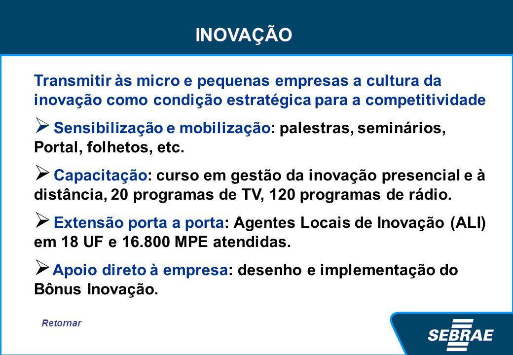 INOVAÇÃO Transmitir às micro e pequenas empresas a cultura da inovação como condição estratégica para a competitividade Sensibilização e mobilização: