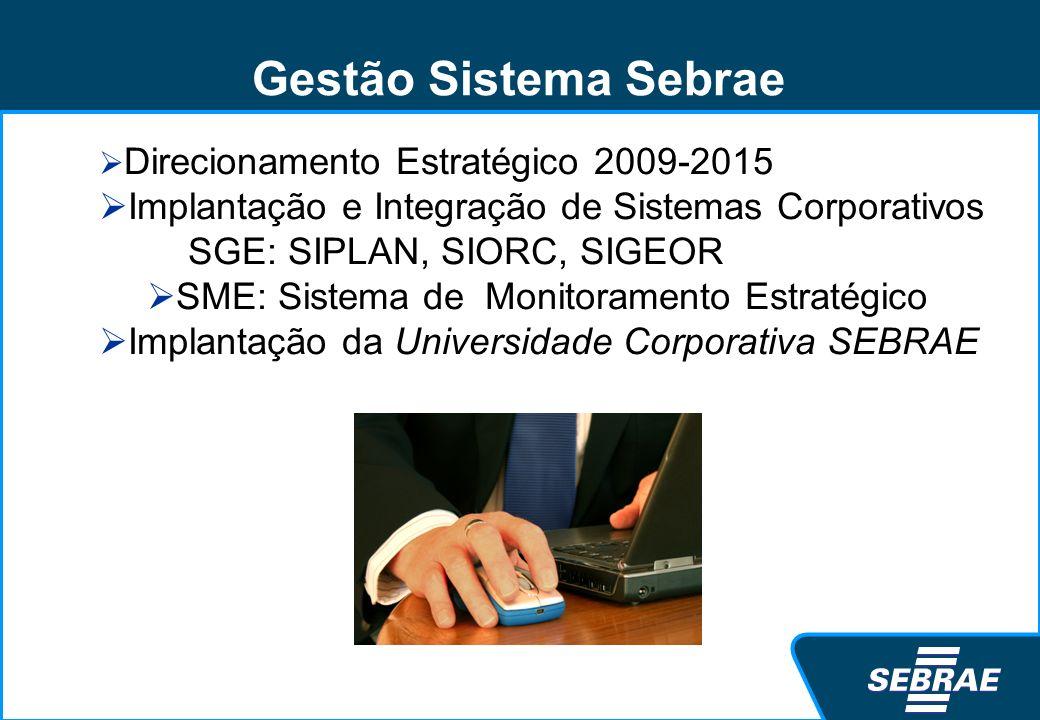 Gestão Sistema Sebrae Direcionamento Estratégico 2009-2015 Implantação e Integração de Sistemas Corporativos SGE: SIPLAN, SIORC, SIGEOR SME: Sistema d