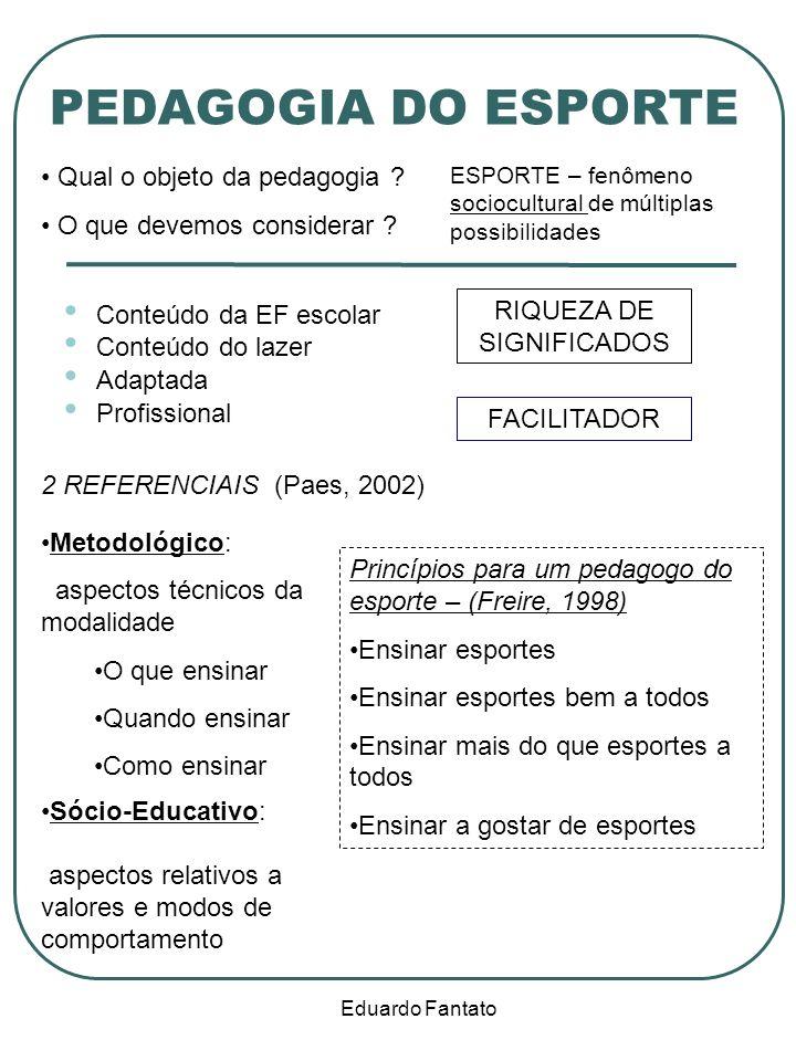 Eduardo Fantato PEDAGOGIA DO ESPORTE Conteúdo da EF escolar Conteúdo do lazer Adaptada Profissional Qual o objeto da pedagogia .