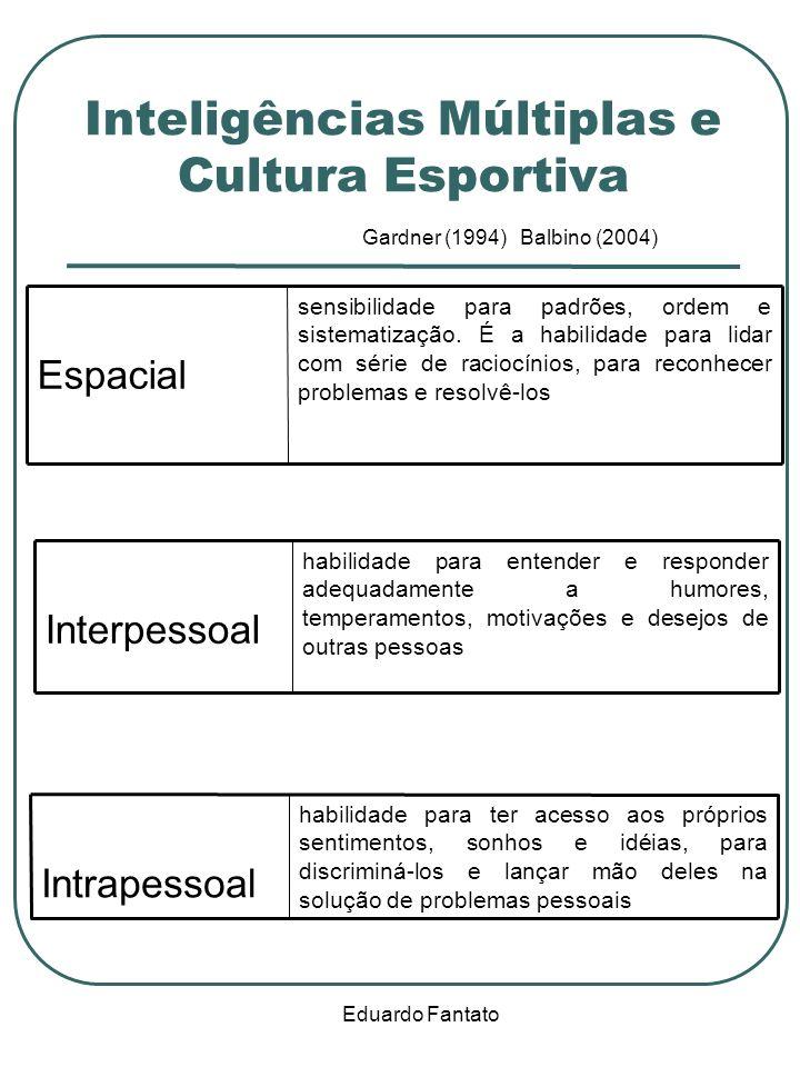 Eduardo Fantato Inteligências Múltiplas e Cultura Esportiva Gardner (1994) Balbino (2004) sensibilidade para padrões, ordem e sistematização. É a habi