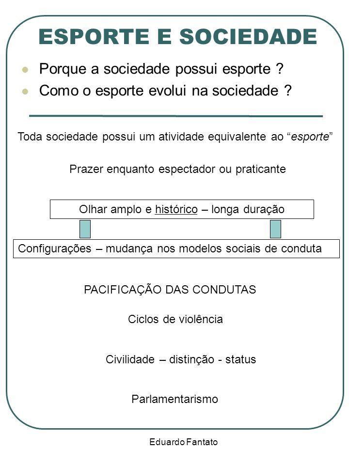 Eduardo Fantato ESPORTE E SOCIEDADE Porque a sociedade possui esporte ? Como o esporte evolui na sociedade ? Toda sociedade possui um atividade equiva