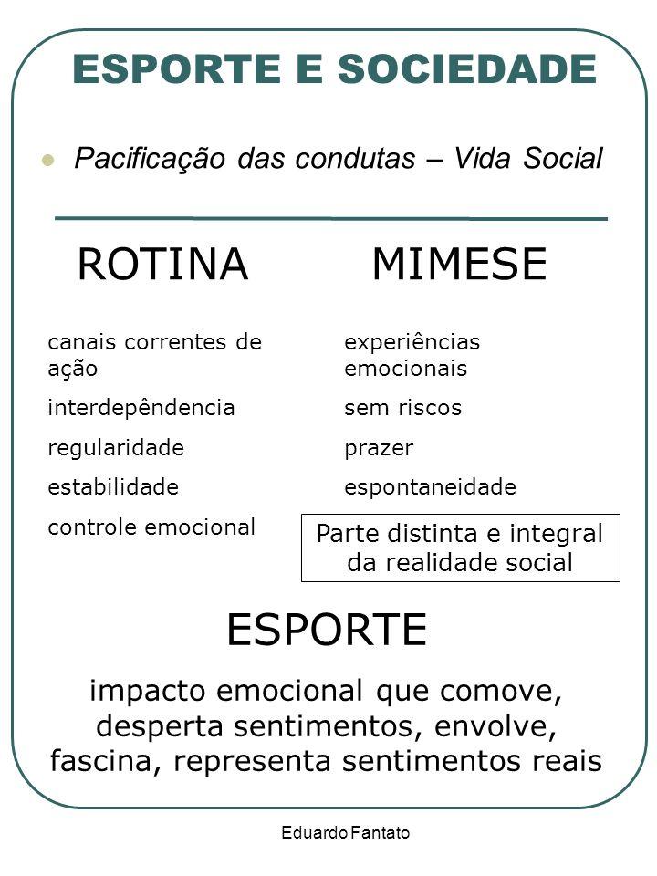 Eduardo Fantato ESPORTE E SOCIEDADE Pacificação das condutas – Vida Social ROTINA canais correntes de ação interdepêndencia regularidade estabilidade