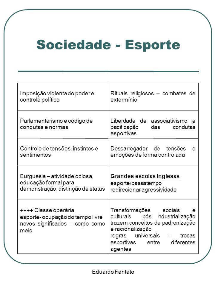 Eduardo Fantato Sociedade - Esporte Transformações sociais e culturais pós industrialização trazem conceitos de padronização e racionalização regras u