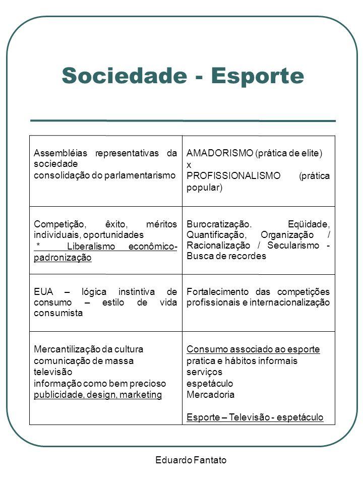 Eduardo Fantato Sociedade - Esporte Consumo associado ao esporte pratica e hábitos informais serviços espetáculo Mercadoria Esporte – Televisão - espe