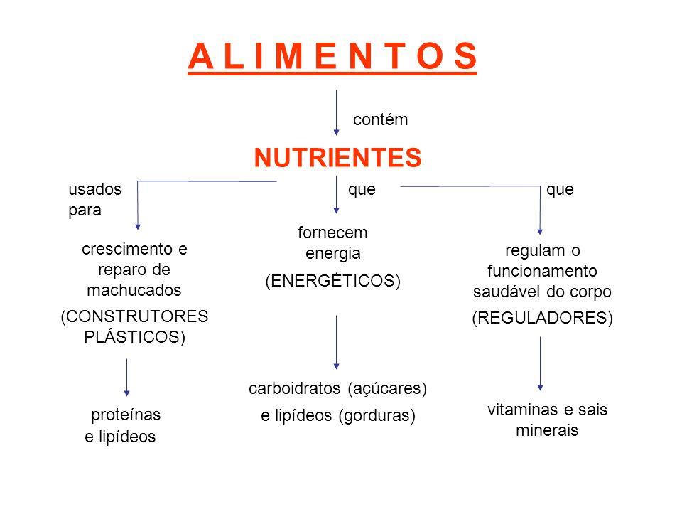 A – Carboidratos ou Glicídios Função: fornecer energia Encontrados: arroz, feijão, batata, pão, leite, frutas.