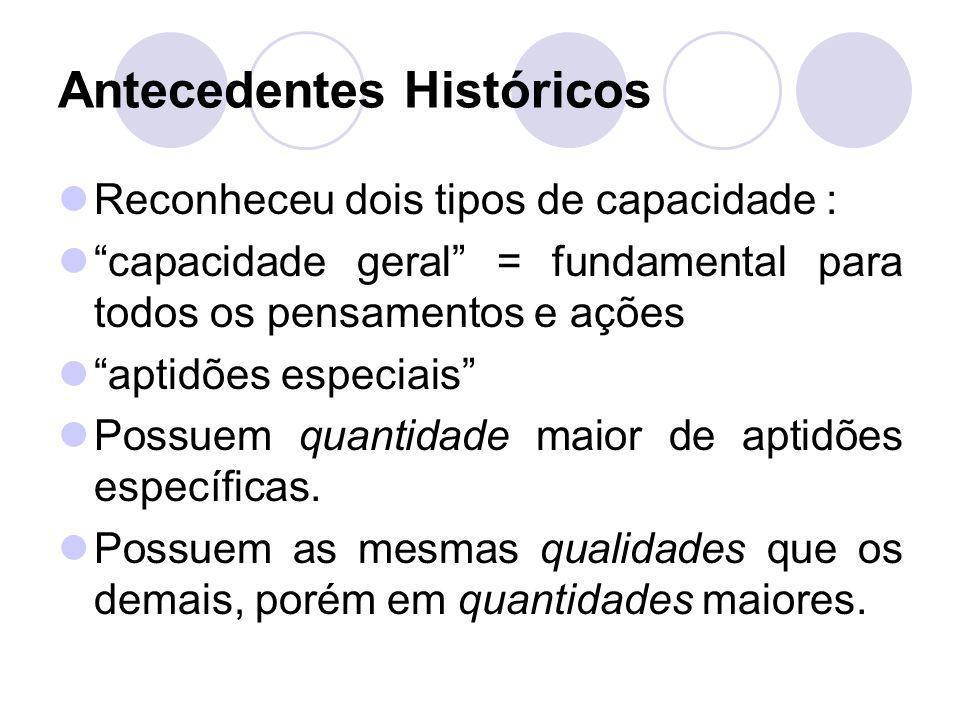 Antecedentes Históricos Reconheceu dois tipos de capacidade : capacidade geral = fundamental para todos os pensamentos e ações aptidões especiais Poss