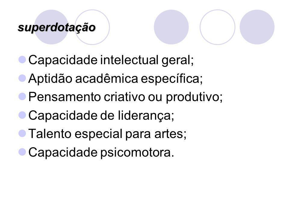 superdotação Capacidade intelectual geral; Aptidão acadêmica específica; Pensamento criativo ou produtivo; Capacidade de liderança; Talento especial p