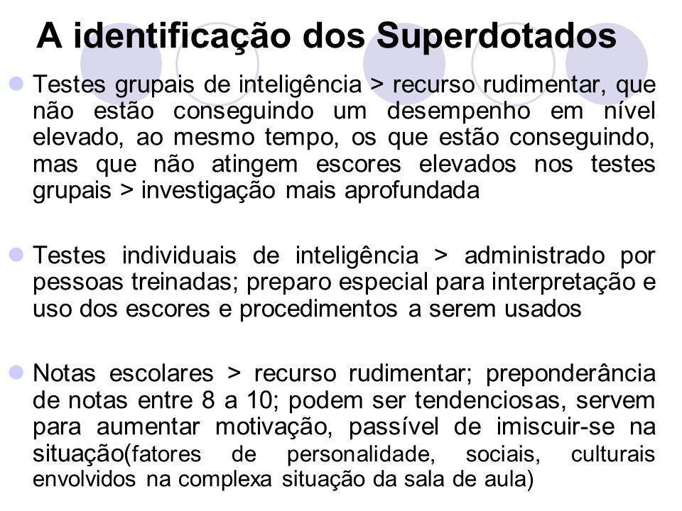 A identificação dos Superdotados Testes grupais de inteligência > recurso rudimentar, que não estão conseguindo um desempenho em nível elevado, ao mes