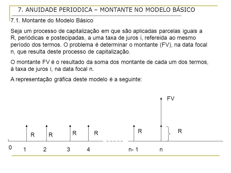 7.ANUIDADE PERIODICA – MONTANTE NO MODELO BÁSICO 7.1.