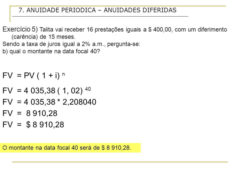 7. ANUIDADE PERIODICA – ANUIDADES DIFERIDAS Exercício 5) Talita vai receber 16 prestações iguais a $ 400,00, com um diferimento (carência) de 15 meses