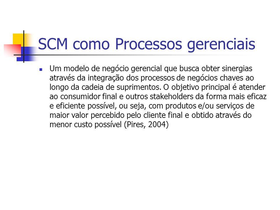 Eixos de abrangência Processos de negócios: contempla os processos de negócios chaves que devem ser executados ao longo da SC (finalidade da SCM) Tecnologia, iniciativas, práticas e sistemas: contemplas as TI, iniciativas, e sistemas utilizados para executar a SCM (execução da SCM) Organização e pessoas: contempla a estrutura organizacional e capacitação institucional e pessoal capaz de viabilizar a SCM (estrutura da SCM).