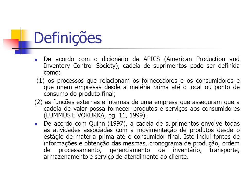Definições Afirma Pires (2004) que essas definições, bem como outras utilizadas no meio acadêmico e profissional, converge para a definição de que cadeia de suprimentos é uma rede de companhias (autônomas ou semi-autônomas) que são responsáveis diretas pela obtenção produção e liberação de um determinado bem ou serviço ao cliente.