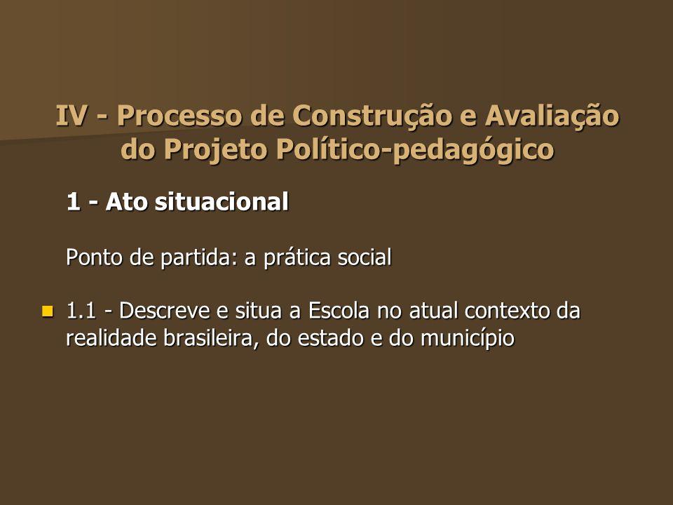 IV - Processo de Construção e Avaliação do Projeto Político-pedagógico 1 - Ato situacional Ponto de partida: a prática social 1.1 - Descreve e situa a