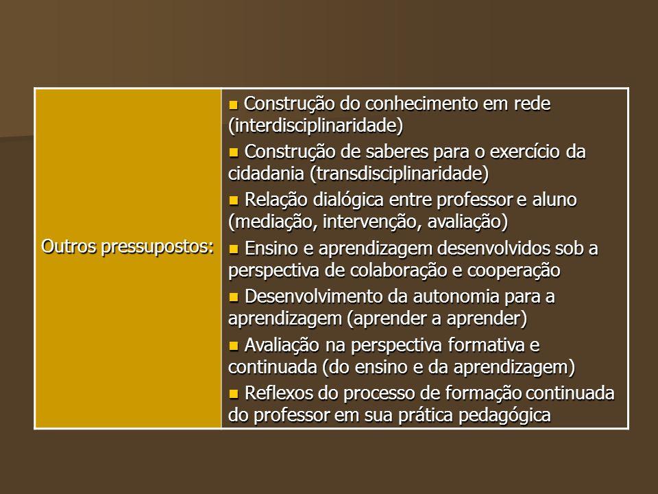 Outros pressupostos: Construção do conhecimento em rede (interdisciplinaridade) Construção do conhecimento em rede (interdisciplinaridade) Construção