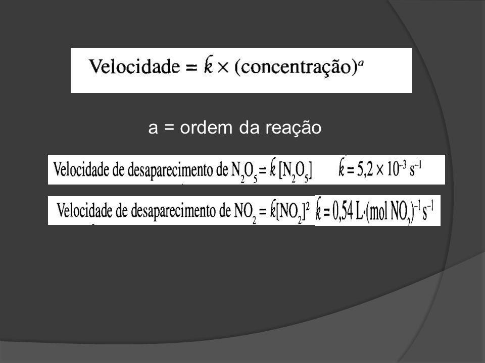 a = ordem da reação
