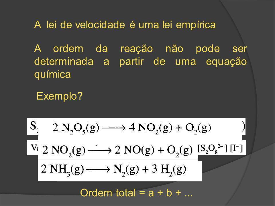 A lei de velocidade é uma lei empírica A ordem da reação não pode ser determinada a partir de uma equação química Exemplo.