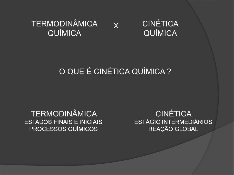 TERMODINÂMICA QUÍMICA CINÉTICA QUÍMICA X O QUE É CINÉTICA QUÍMICA .