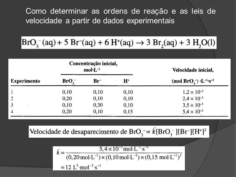 Como determinar as ordens de reação e as leis de velocidade a partir de dados experimentais