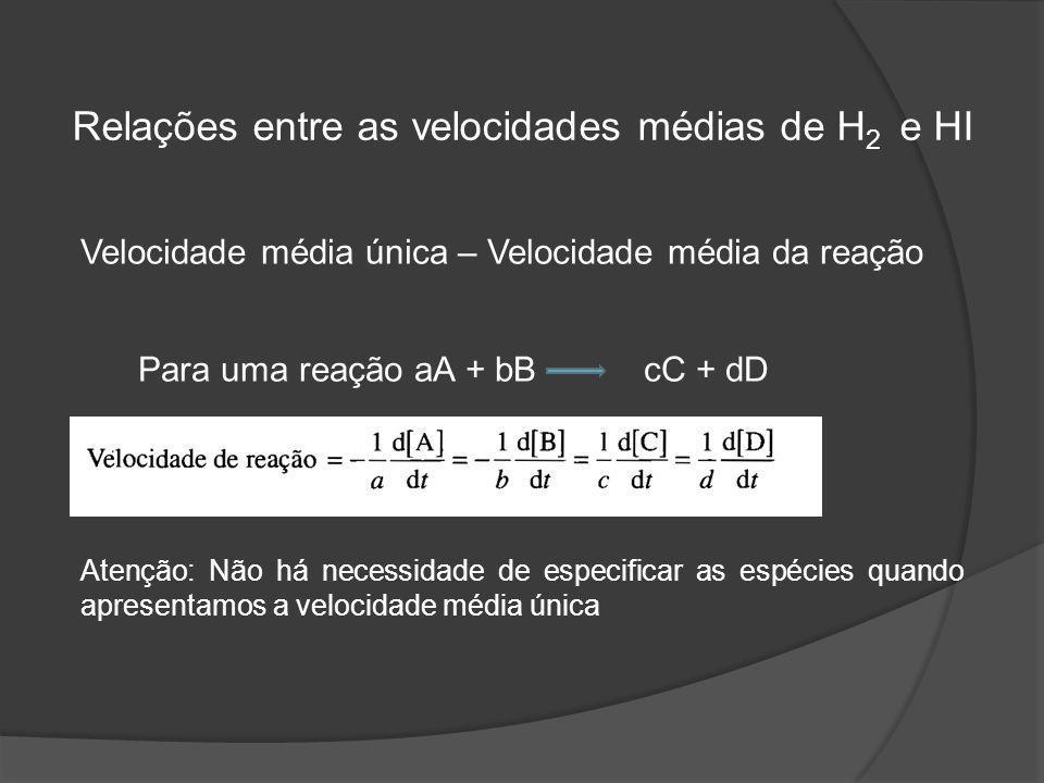 Relações entre as velocidades médias de H 2 e HI Velocidade média única – Velocidade média da reação Para uma reação aA + bB cC + dD Atenção: Não há necessidade de especificar as espécies quando apresentamos a velocidade média única