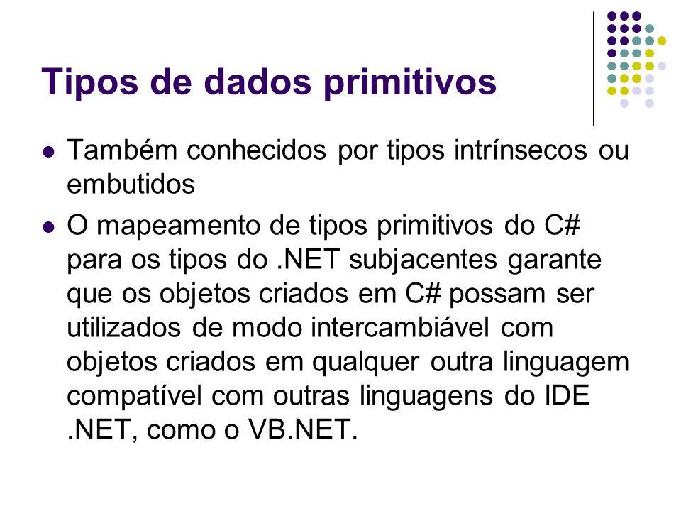 Tipos de dados primitivos Também conhecidos por tipos intrínsecos ou embutidos O mapeamento de tipos primitivos do C# para os tipos do.NET subjacentes