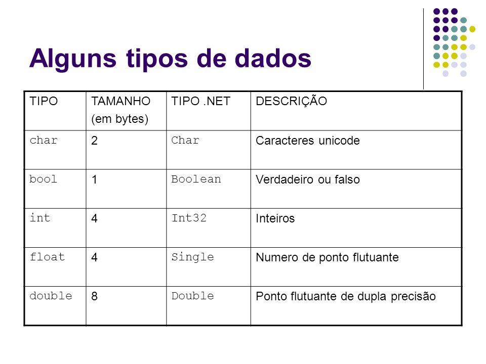 Alguns tipos de dados TIPOTAMANHO (em bytes) TIPO.NETDESCRIÇÃO char 2 Char Caracteres unicode bool 1 Boolean Verdadeiro ou falso int 4 Int32 Inteiros