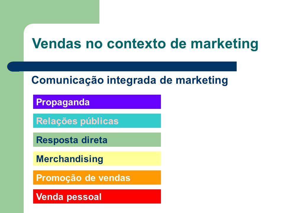 Comunicação integrada de marketing Propaganda Promoção de vendas Relações públicas Venda pessoal Resposta direta Merchandising Vendas no contexto de m