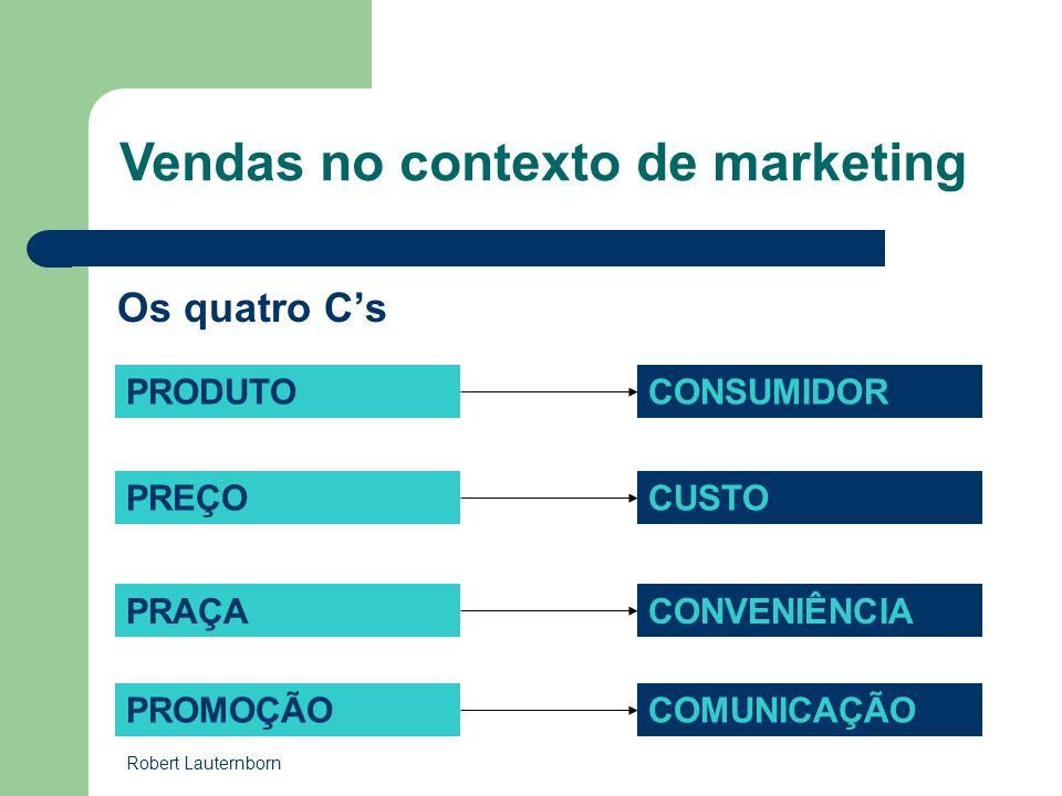 Os quatro Cs PRODUTO PREÇO PRAÇA PROMOÇÃO CONSUMIDOR CUSTO CONVENIÊNCIA COMUNICAÇÃO Robert Lauternborn Vendas no contexto de marketing