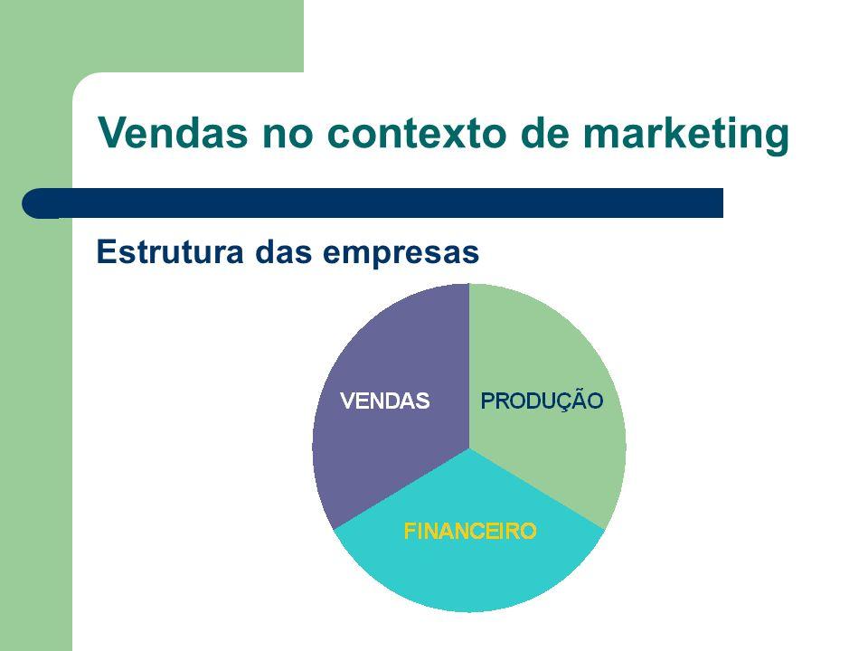 Estrutura das empresas Vendas no contexto de marketing