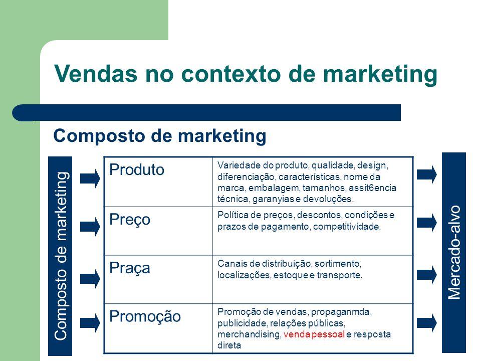Composto de marketing Produto Variedade do produto, qualidade, design, diferenciação, características, nome da marca, embalagem, tamanhos, assit6encia