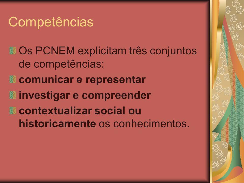 Competências Os PCNEM explicitam três conjuntos de competências: comunicar e representar investigar e compreender contextualizar social ou historicame