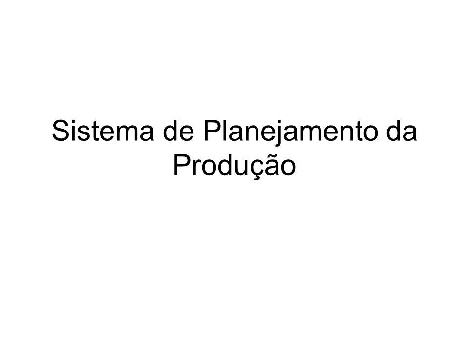 Sistema de Planejamento da Produção