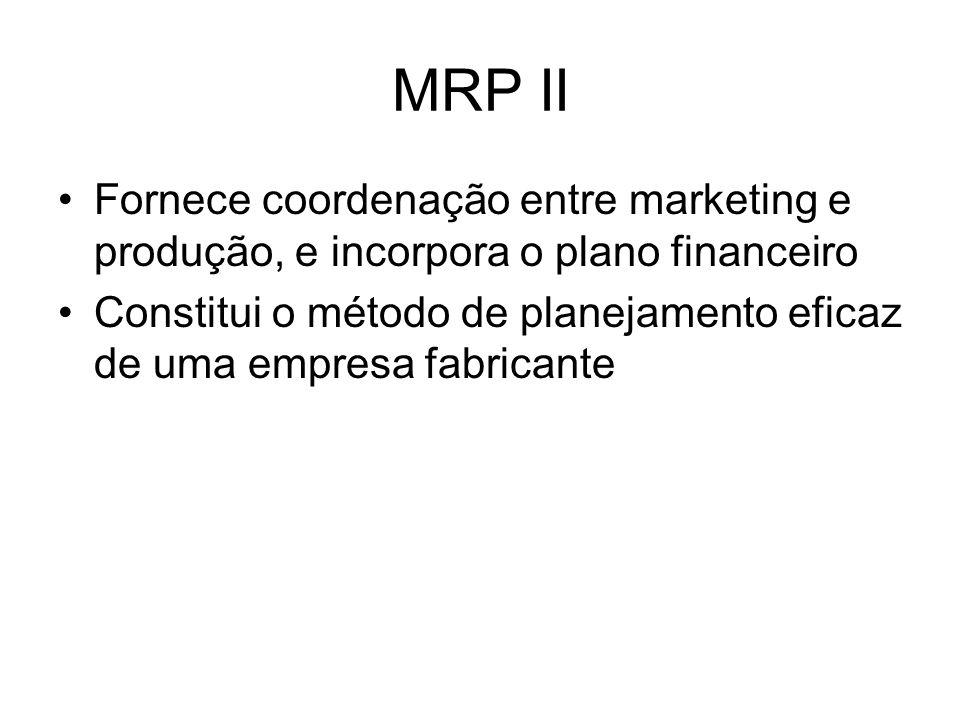 MRP II Fornece coordenação entre marketing e produção, e incorpora o plano financeiro Constitui o método de planejamento eficaz de uma empresa fabrica