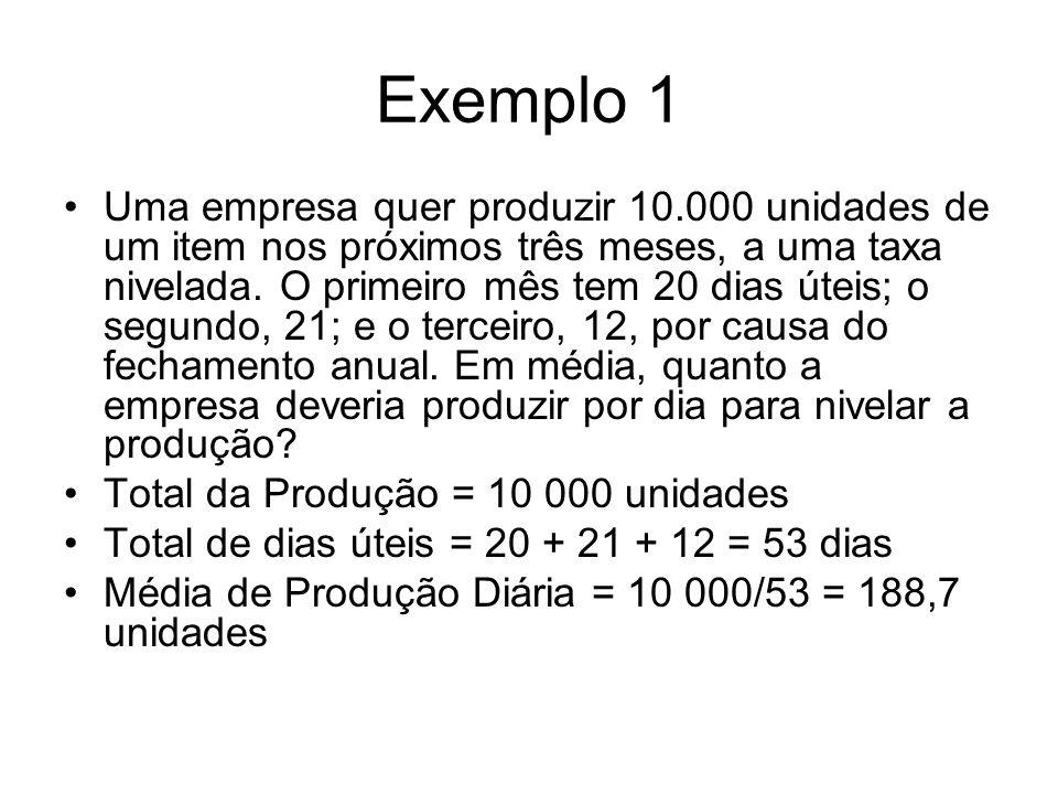 Exemplo 1 Uma empresa quer produzir 10.000 unidades de um item nos próximos três meses, a uma taxa nivelada. O primeiro mês tem 20 dias úteis; o segun